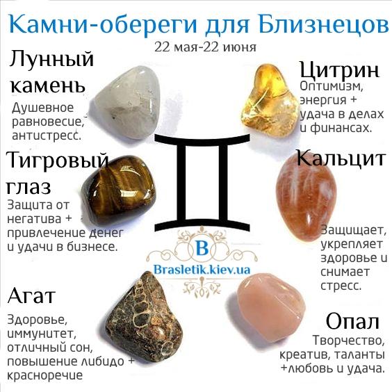 Амулеты и камни близнецов diablo 2 амулет гадюки
